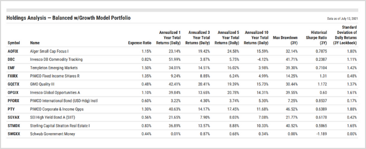 holdings analysis comp tables pdf